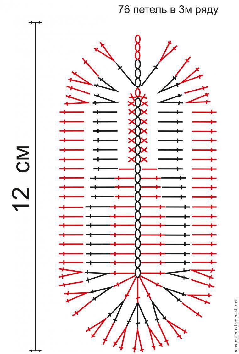 вязание крючком пинетки для взрослых со схемами