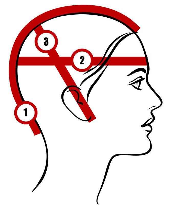 Мерки головы для вязания шапки 26