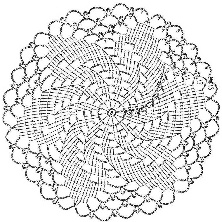 Вязание крючком для начинающих скатерть круглая 14