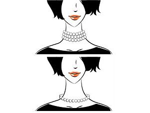 колье, классификация ожерелий