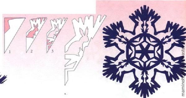 Как сделать необычную снежинку своими руками из бумаги