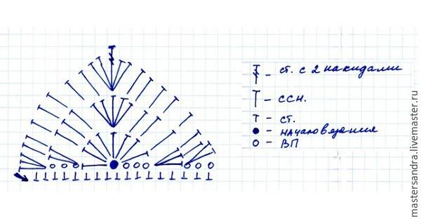 Вязание крючком схемы ушек 38