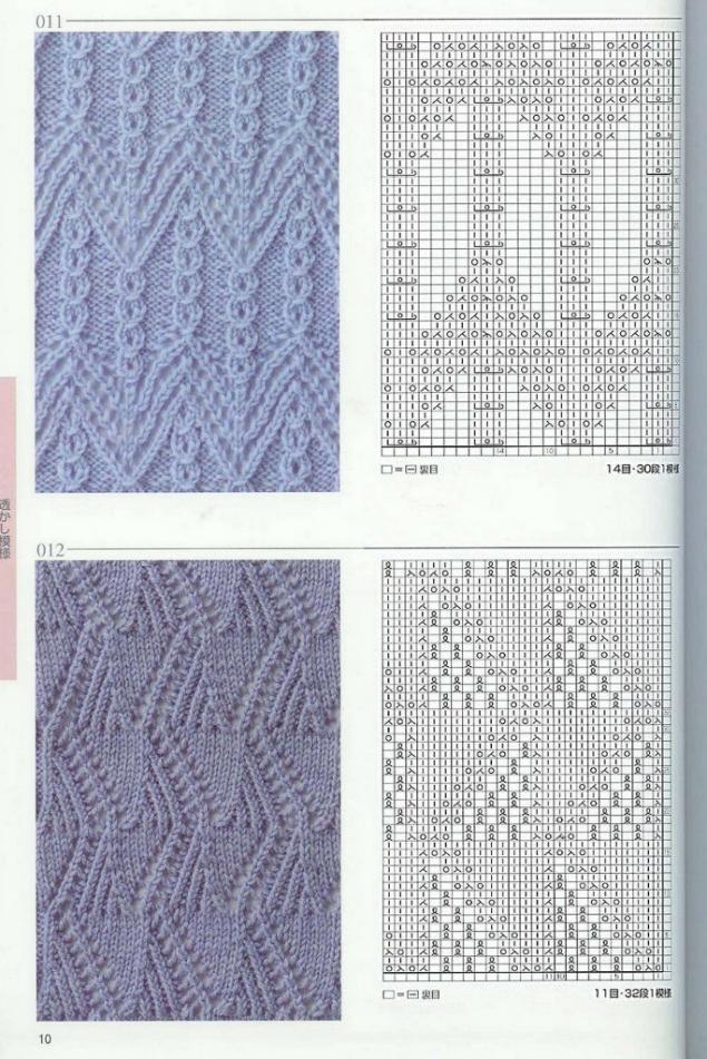 Книги с узорами вязания на спицах