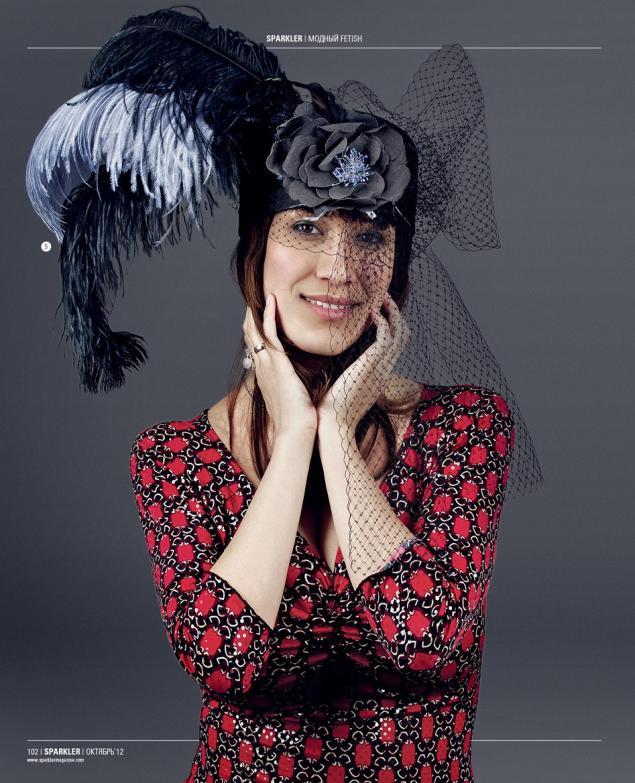шляпки, модные тенденции