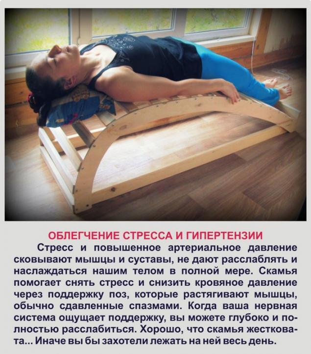йога, спина