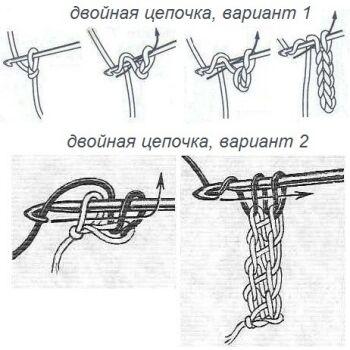 Как вязать крючком цепочка