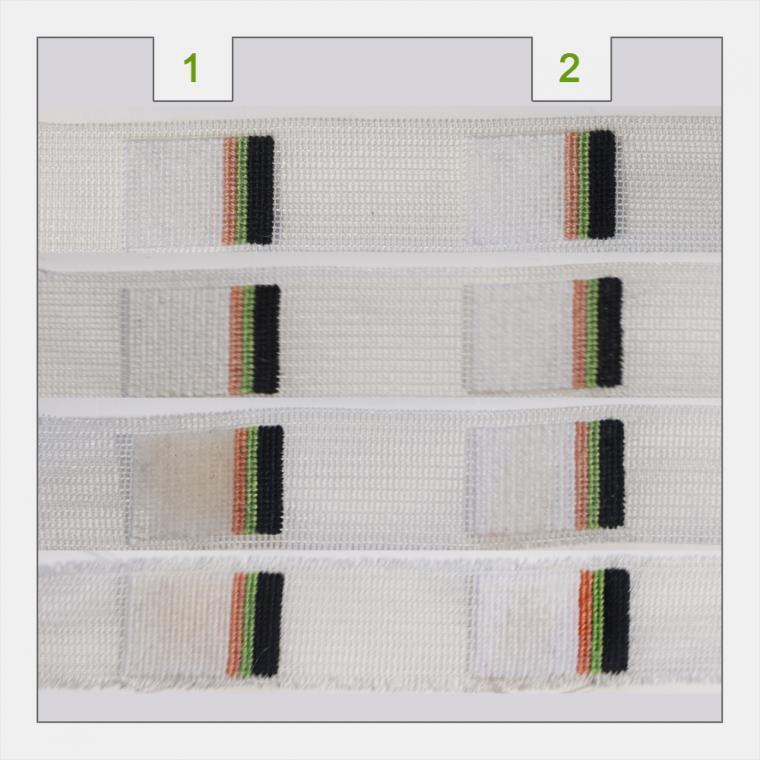защита вышивки, тест, защитный спрей, результаты теста, результат, защита, рекомендации по уходу, рекомендации, новость магазина, новости