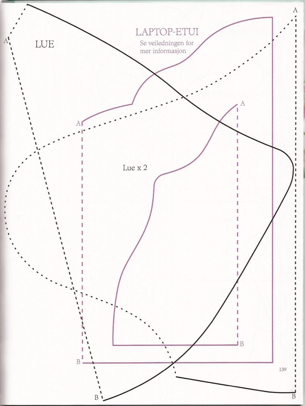 Отношения между понятиями и их изображение на схемах