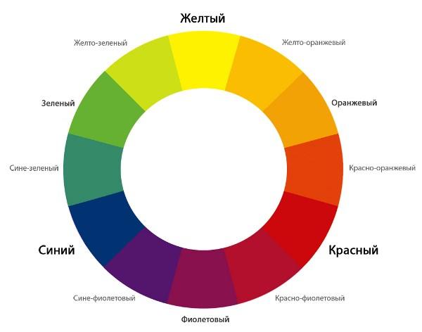 дизайн одежды, подбор материалов