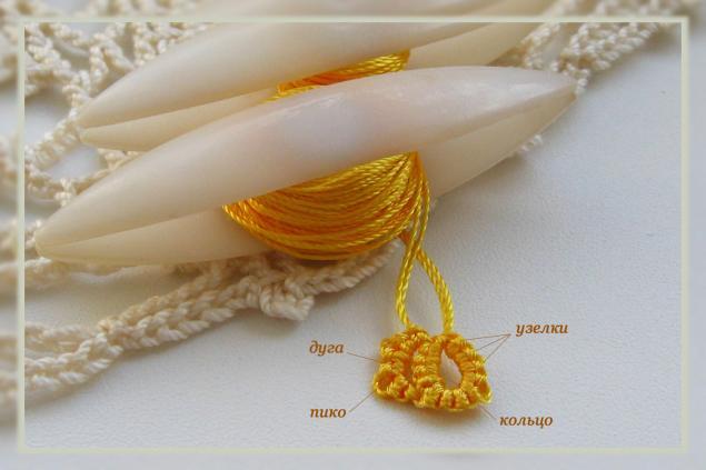 кружево, плетение