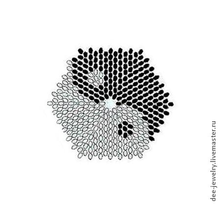 плетение по кругу