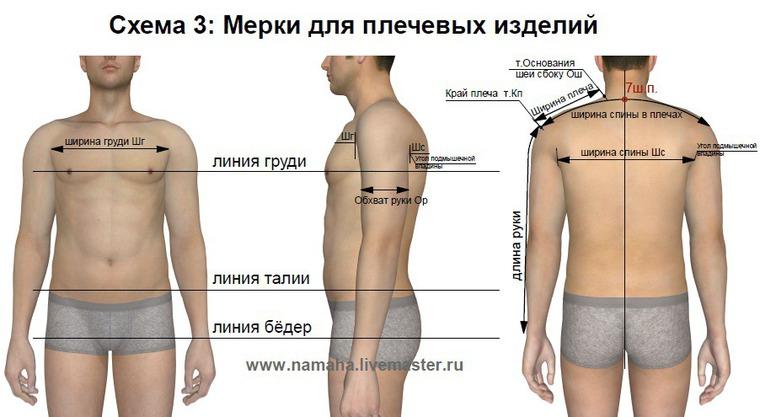 мерки для заказа одежды, пошив юбки на заказ