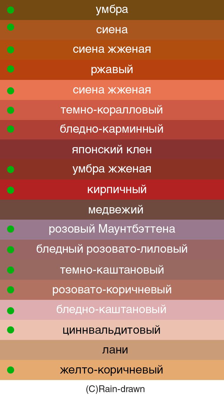 цветовая гамма, бордо, кармин