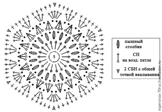 Схемы тапочек крючком