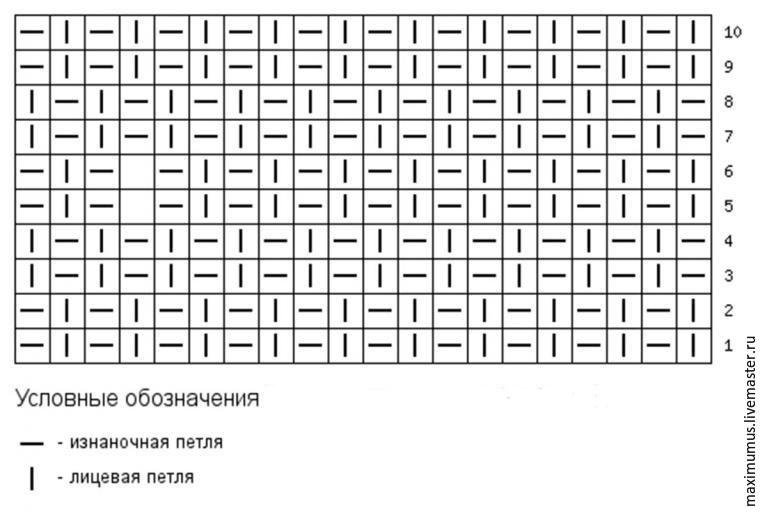 Схема вязки следок спицами фото путанка
