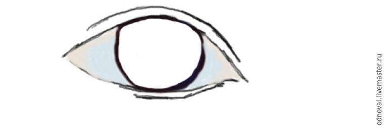 рисуем глаза, мастер-класс по лепке