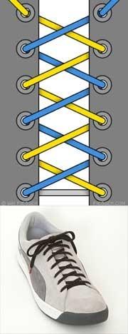 шнуровка