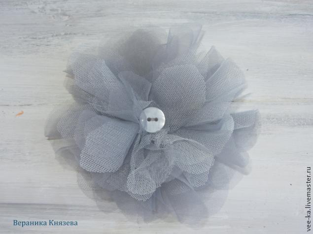 юбка на кокетке, многогранный серый