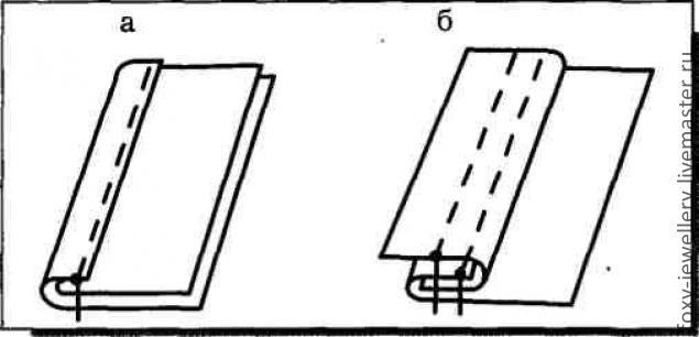 Как сделать швы на обуви водонепроницаемыми