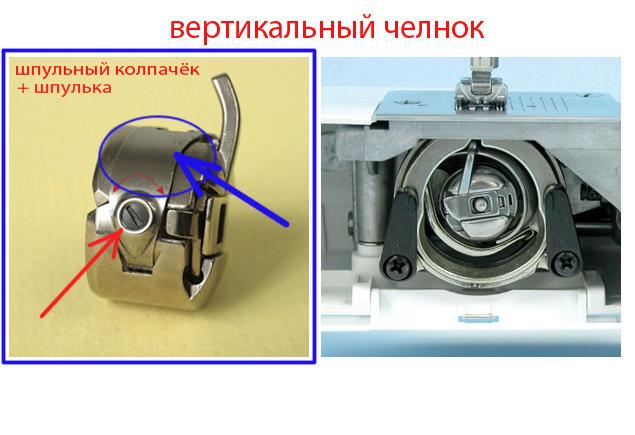швейная машинка, челночный механизм