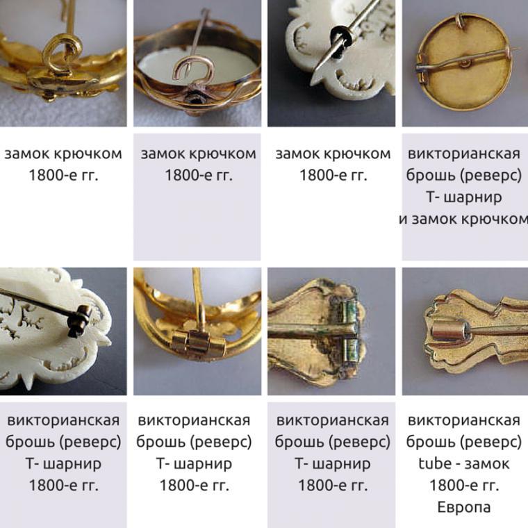 Шарниры и замки ч.2 - Ярмарка Мастеров - ручная работа, handmade