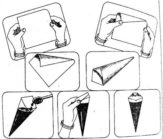 Как сделать конус для мехенди