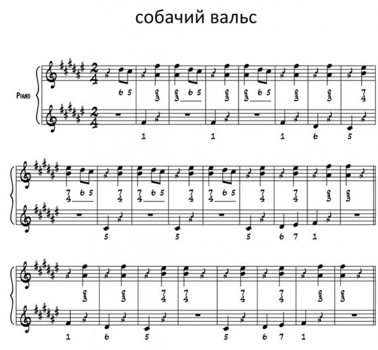 Классическая музыка собачий вальс