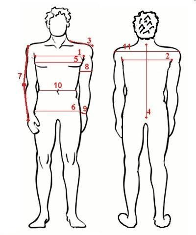 мерки для свитера, мерки, как снять мерки, мерки мужские, мерки для мужчин