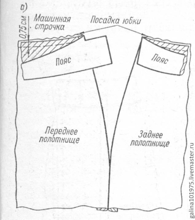 Прямая юбка подробно