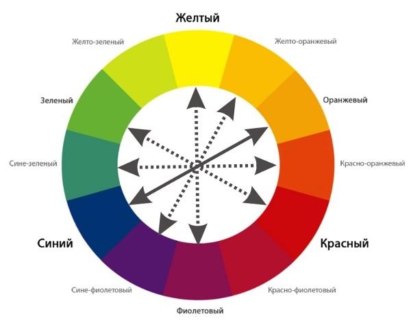 подбор по цветам, дизайнерская одежда