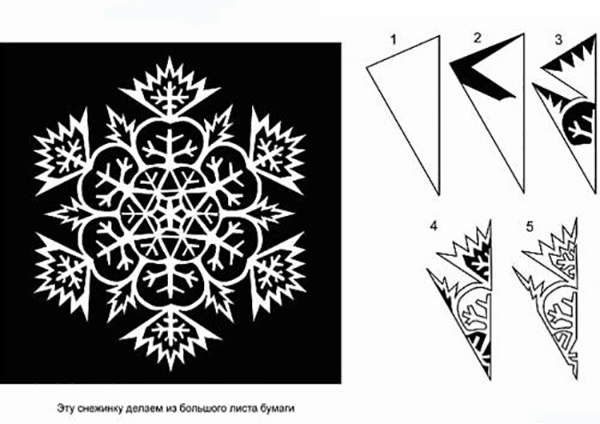 Типы снежинок из бумаги