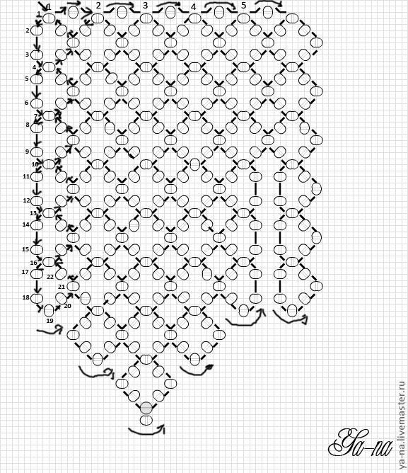 Мастер-класс, плетение воротничка из бисера фото 3.