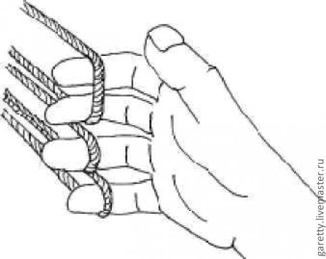 fingerloop, шнур