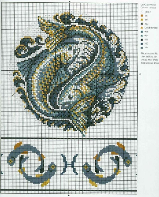 Схемы вышивки знаки зодиака