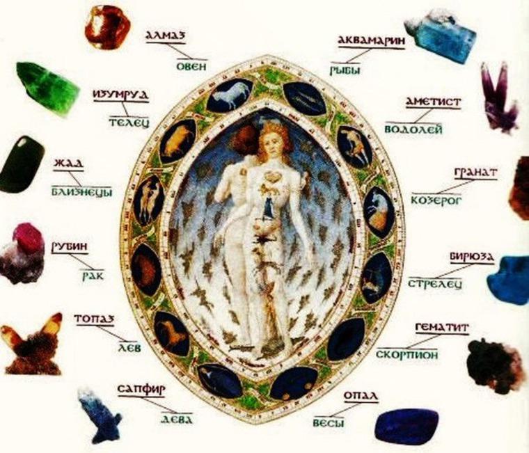 Зодиака целебные свойства знаком по камней