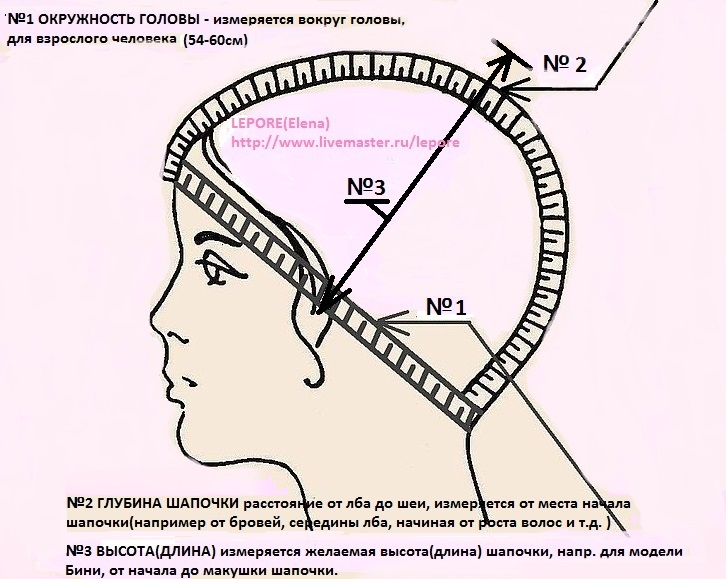 Мерки головы для вязания шапки 21
