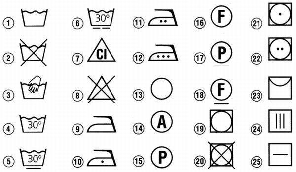 условные обозначения, уход за вязаными вещами, стирка, сушка, отжим, отбеливание, температура