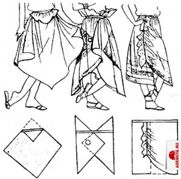 Сарафаны из платков выкройки