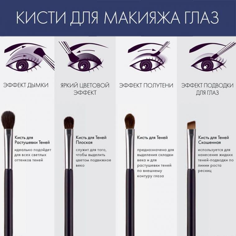 минеральные тени, стойкость косметики, минеральный макияж