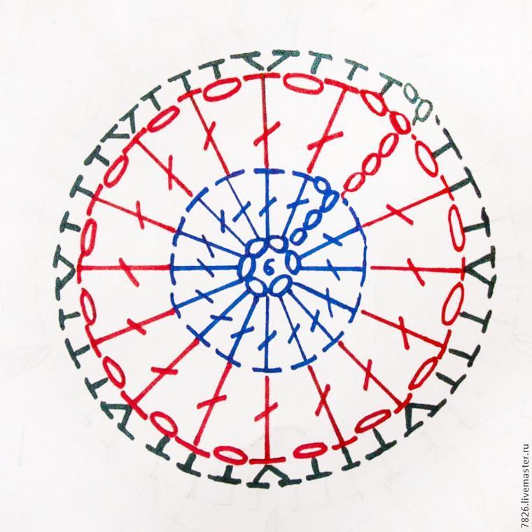 """钩针教程:""""五瓣花""""(大师班) - maomao - 我随心动"""
