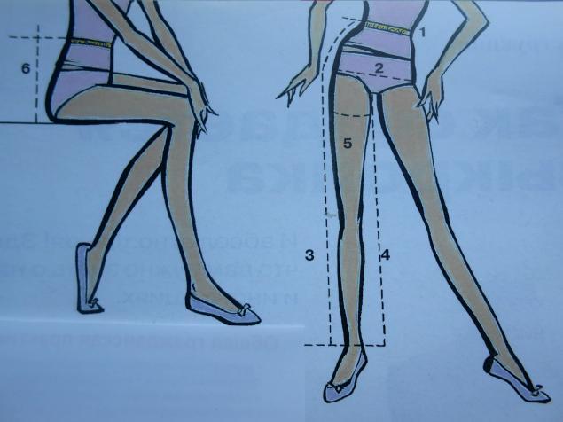 мерки, выкройки, брюки, женская одежда, для женщин