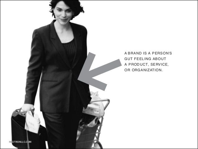 реклама, как продавать, маркетинг, как продавать свои работы, бренд, что такое бренд