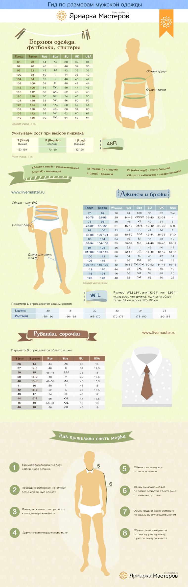 как узнать размер одежды, размеры мужской одежды, как выбрать пиджак, как узнать размер рубашки, размеры мужских джинсов