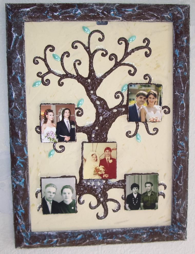 Генеалогическое дерево подарок на свадьбу