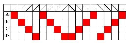 Ткачество сложных узоров на дощечках, фото № 1