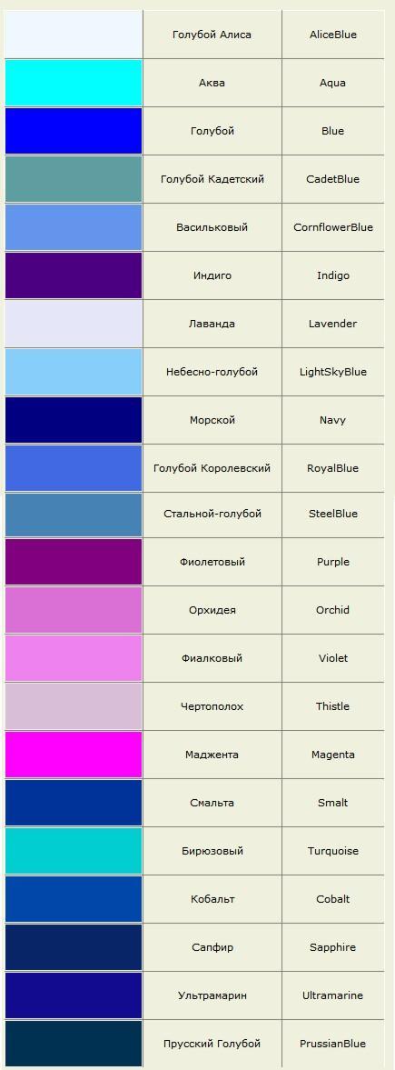 Все цвета и оттенки названия фото