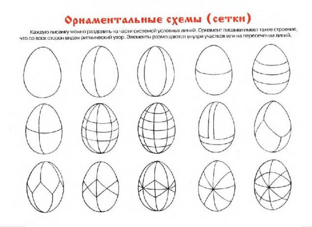 Писанка схема рисунков