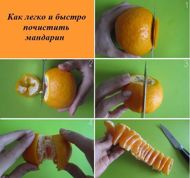 полезные советы, мандарин
