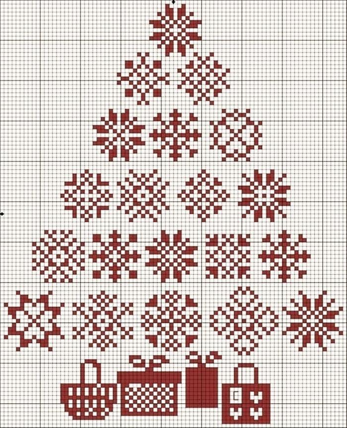 Каталог схем для вышивки крестом - бесплатно вышивка крестом