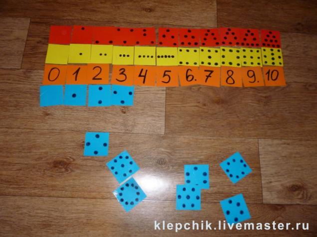 Настольная игра по математике своими руками